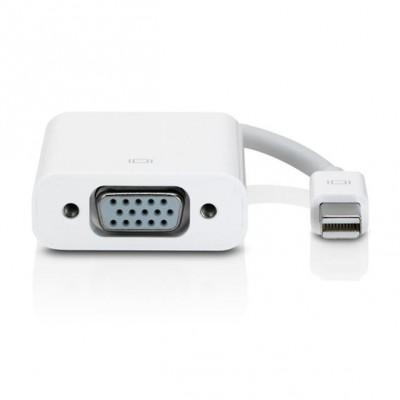 اتصال مک به ویدئو پروژکتور یا نمایشگر ثانوی