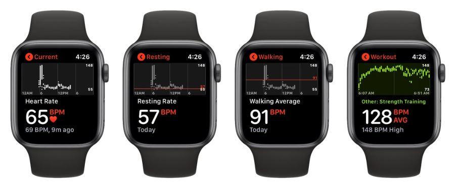 برنامه heart rate اپل واچ